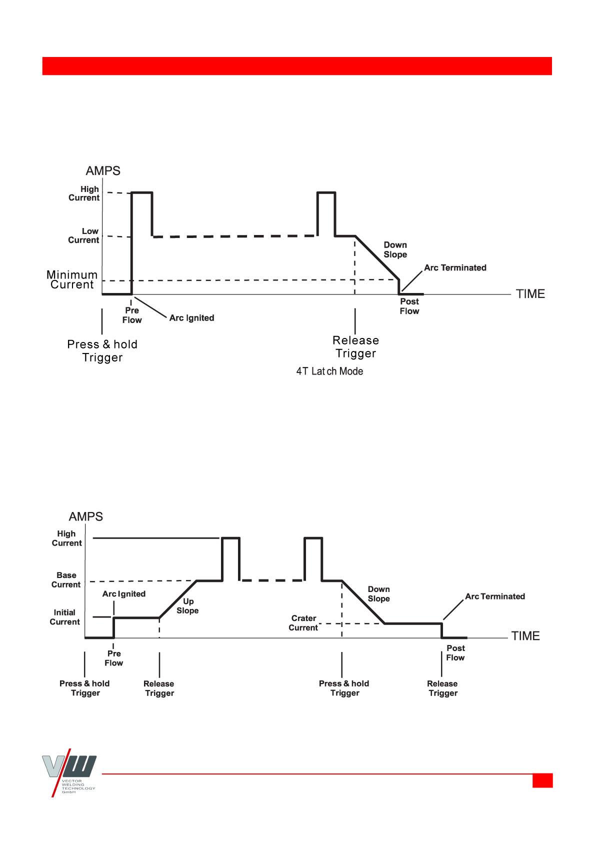 Ungewöhnlich Wechselstrom Gleichstrom Symbol Galerie - Schaltplan ...