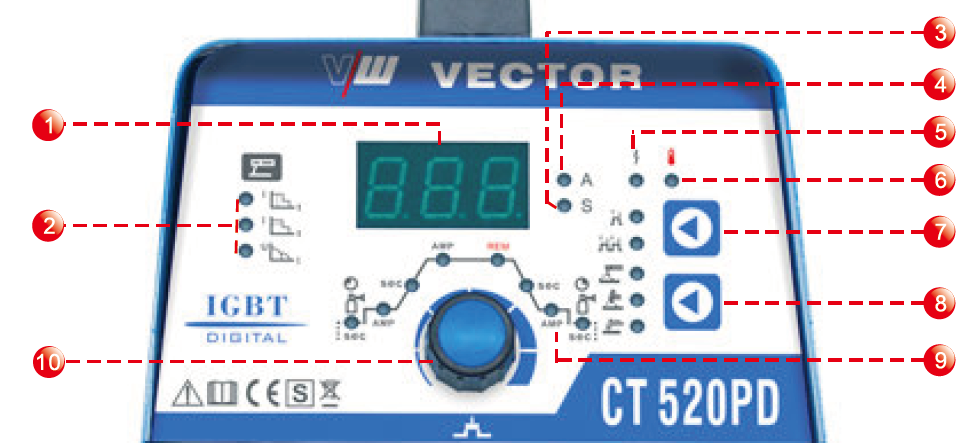 CT520PD System control
